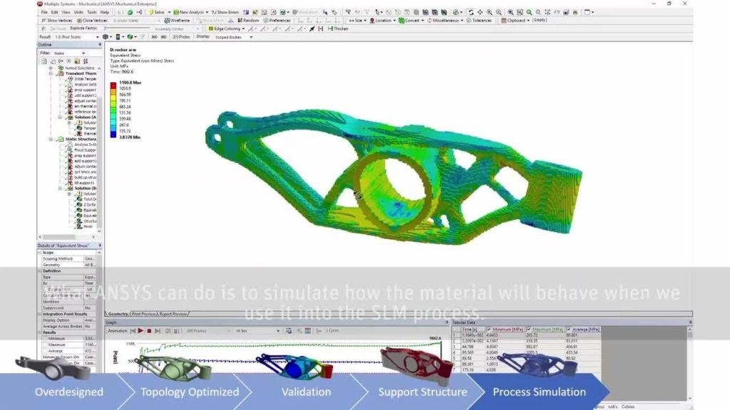 ANSYS Additive Suite Download